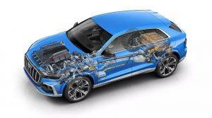 Audi Q7 Service Repair